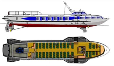 первое в россии судно с гребным винтом
