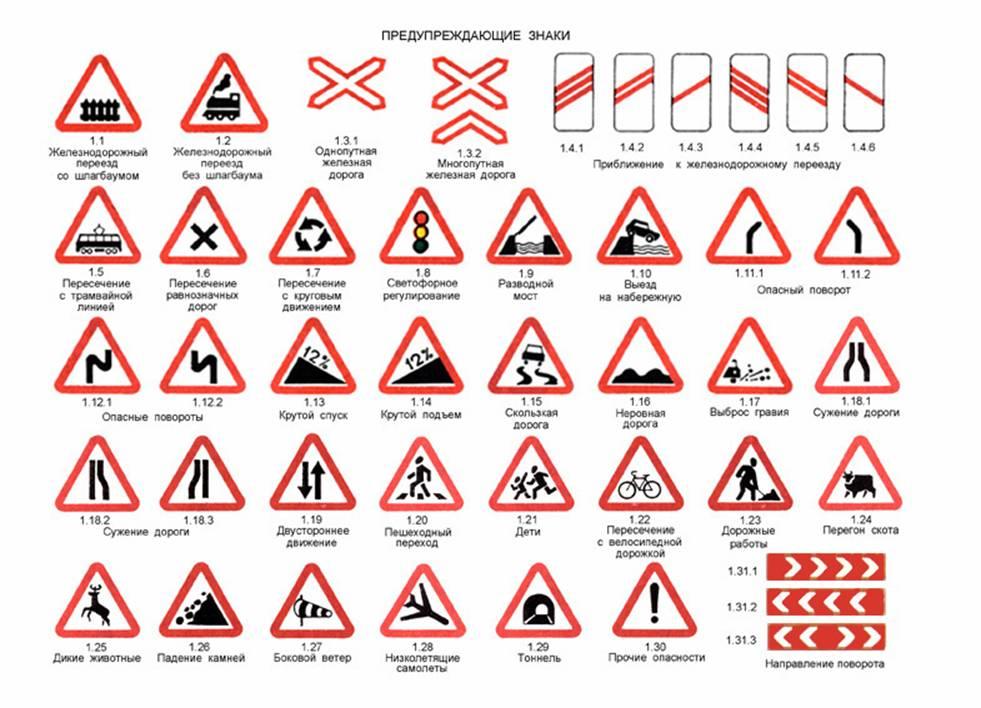 Дорожные знаки в картинках с описанием для детей 8